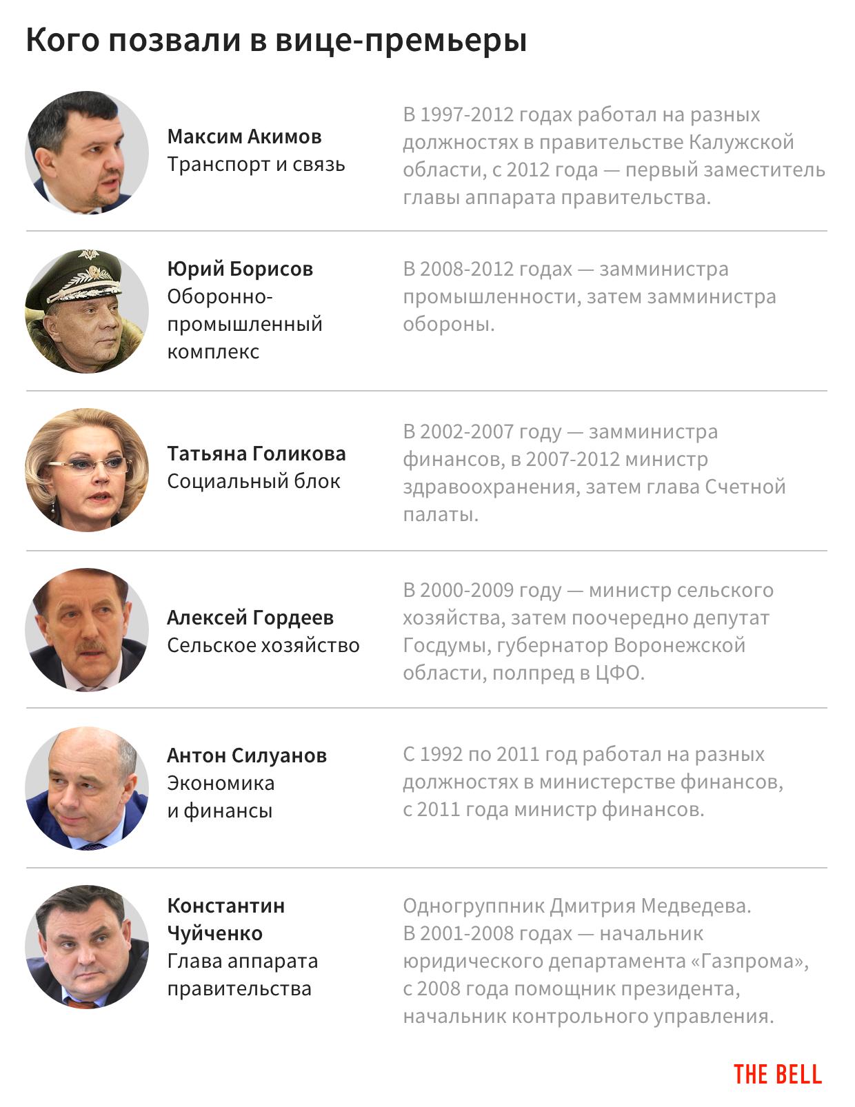 Д. Медведев начал работу в руководстве с поднятия пенсионного возраста