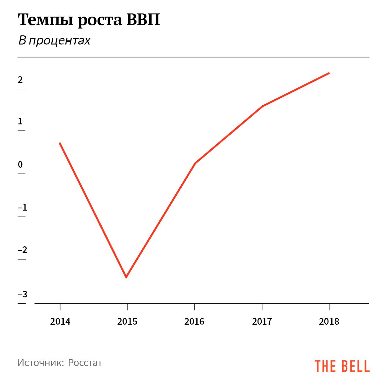 grafik-navalnyi-1.png