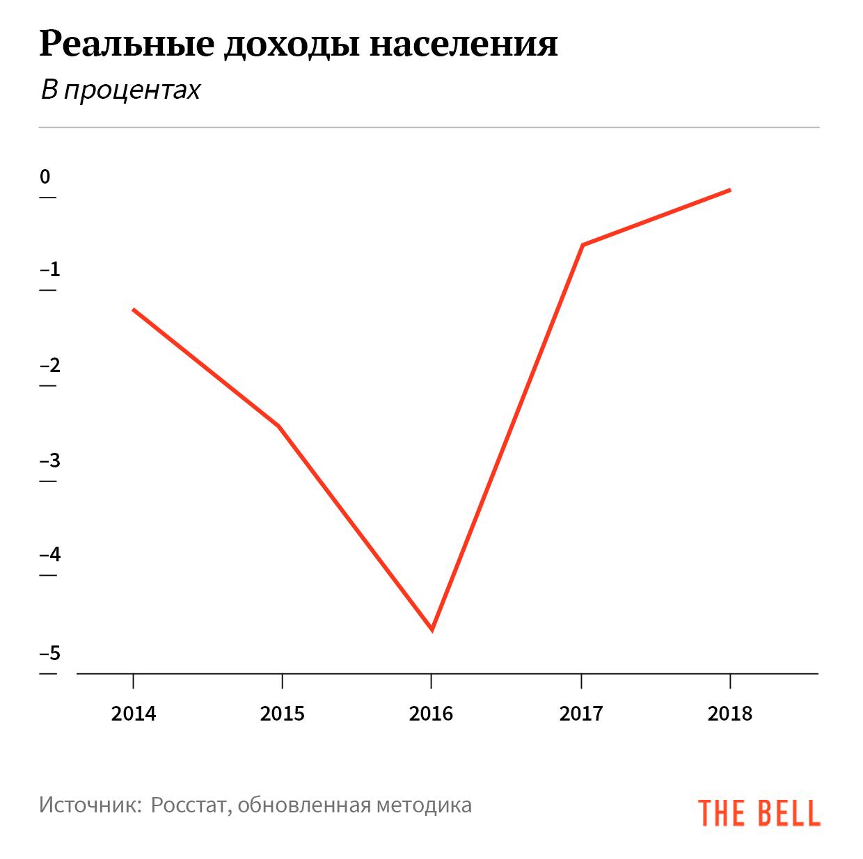 grafik-navalnyi-2.png
